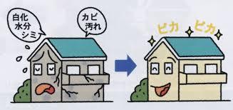 奈良の香芝市の株式会社ヨネヤの外壁塗装と屋根塗装の低汚染型塗料と外壁のイラスト