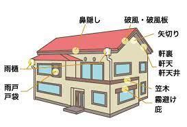 現場の作業風景 軒天の塗装