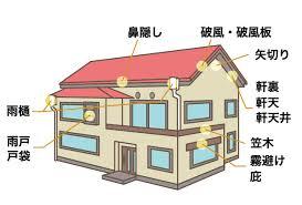 奈良の香芝市の株式会社ヨネヤの外壁塗装と屋根塗装の付帯部