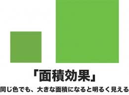 奈良の香芝市の株式会社ヨネヤの外壁塗装と屋根塗装の面積効果①