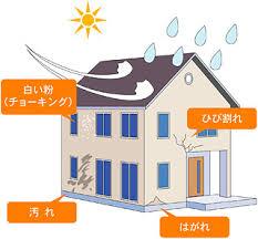奈良の香芝市の株式会社ヨネヤの外壁塗装と屋根塗装の外壁と屋根の劣化画像